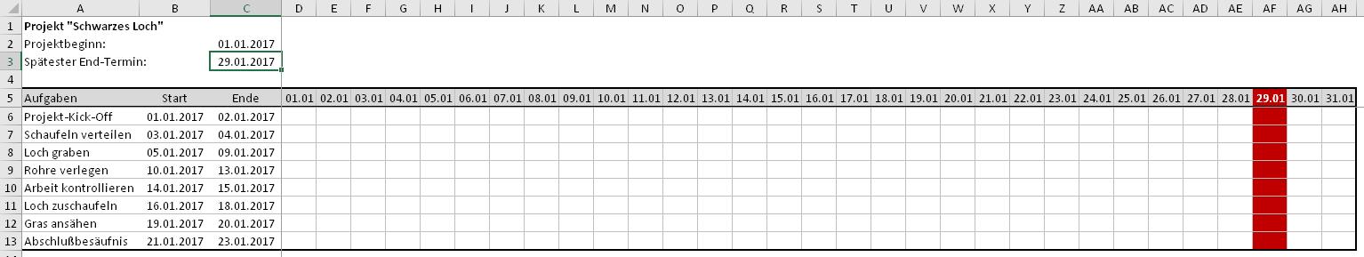 Ein Kleiner Projektplan Mit Gantt Diagramm Der Tabellenexperte