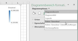 Diagrammbereich formatieren