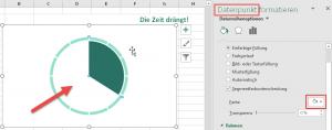 Datenpunkt formatieren
