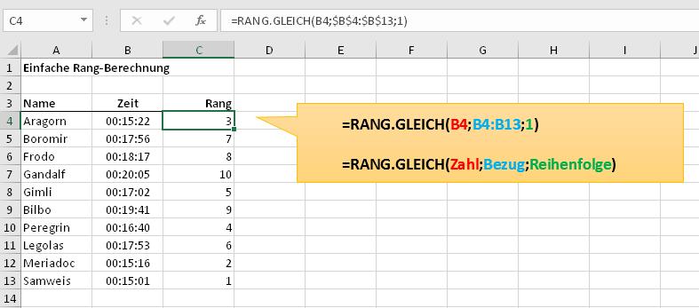 den rang innerhalb einer gruppe berechnen der tabellen