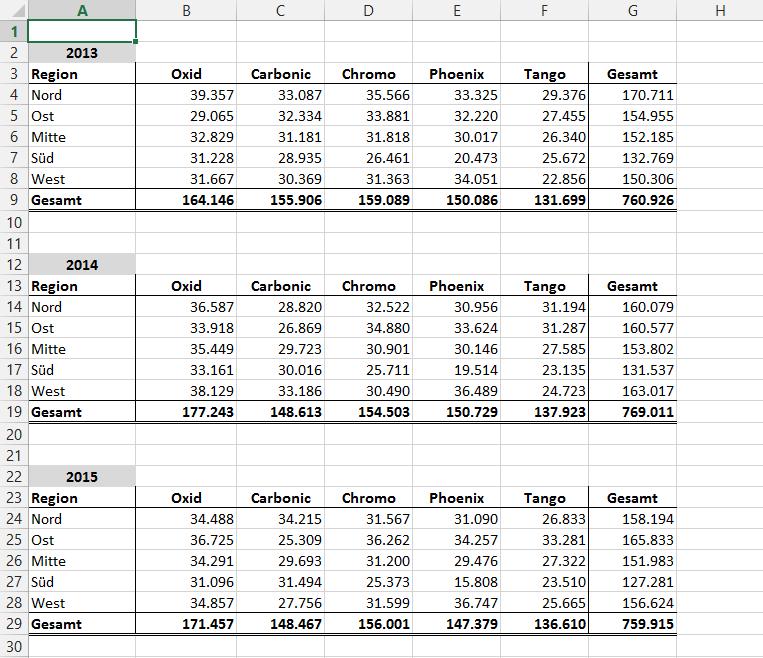Was für\'s Auge: 3D-Tabellen in Excel | Der Tabellen-Experte