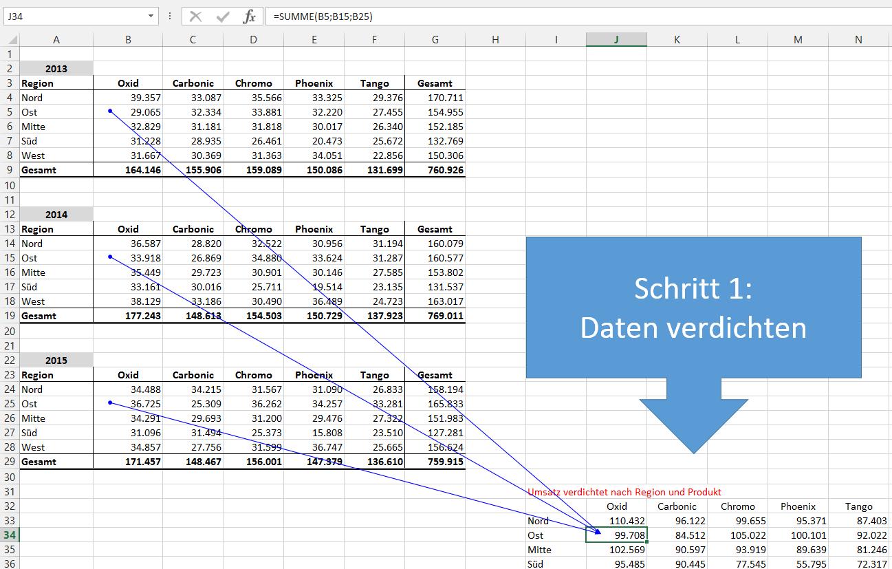 Was für\'s Auge: 3D-Tabellen in Excel   Der Tabellen-Experte
