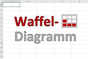Wie erstellt man ein Waffeldiagramm?