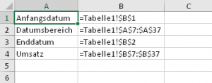 Tabelle mit allen definierten Namen