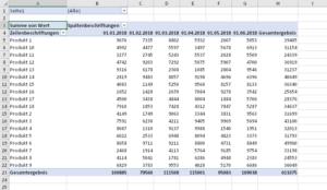 Temporär benötigte Pivot-Tabelle