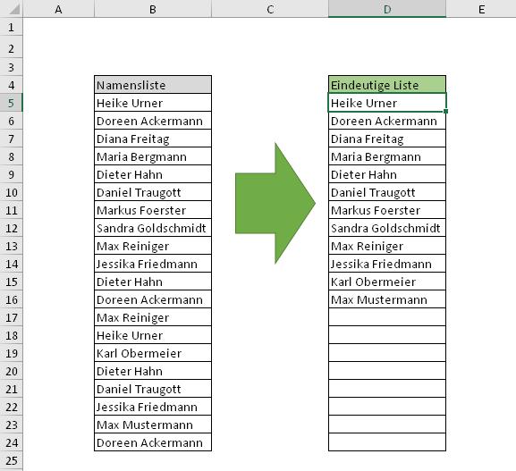 Werte Und Normen Liste : liste nur mit eindeutigen werten erstellen der tabellen experte ~ A.2002-acura-tl-radio.info Haus und Dekorationen