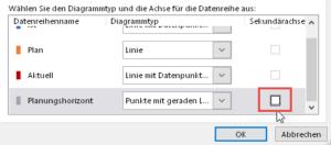 """Haken """"Sekundärachse"""" entfernen"""