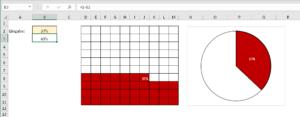 Das Kreisdiagramm zum Vergleich
