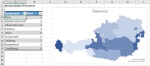 Beispiel Österreich