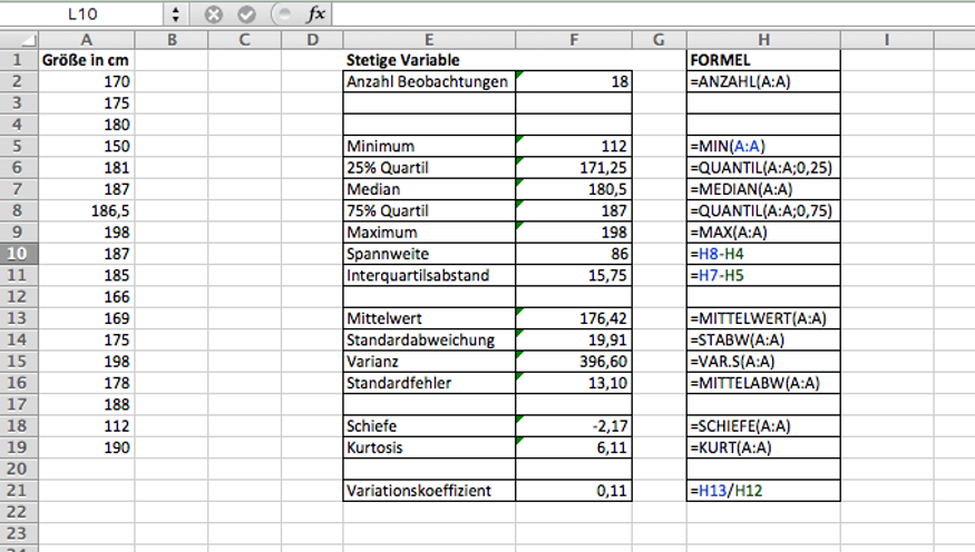 Datenanalyse Mit Excel Deskriptive Statistik