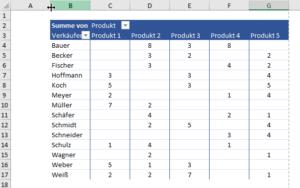 Pivot-Tabelle mit Standard-Zahlenformat