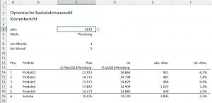 Beispiel: Kostenbericht