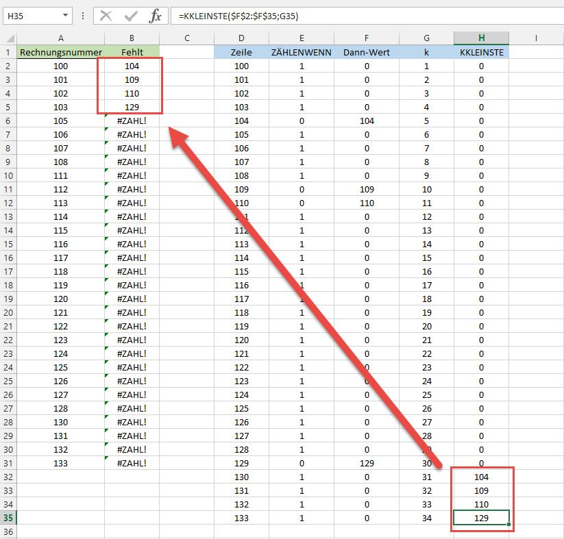 Atemberaubend Fehlende Zahl Einer Tabelle 2Klasse Fotos - Mathe ...