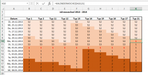 Excel 2010/2013: Typ 21