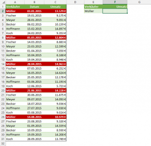Die Beispiel-Tabelle