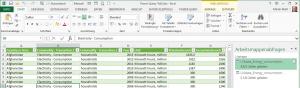 Die formatierte Tabelle in Excel