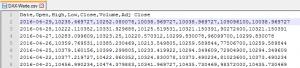 CSV-Datei im Texteditor