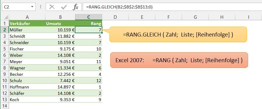 Ranglisten In Excel Erstellen Der Tabellen Experte