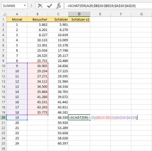 Verkürzte Datenbasis