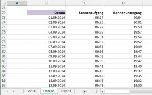 Datentabelle mit den Uhrzeiten