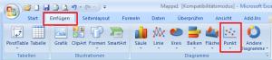 Excel 2007: Punktdiagramm
