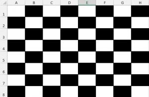 Das Schachbrett-Muster