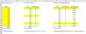 Überblick: Summen berechnen