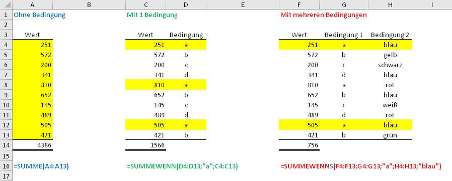 Summen Berechnen : wenns mal wieder ein bisschen mehr excel sein darf der tabellen experte ~ Themetempest.com Abrechnung