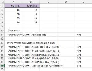 Beispiel 5: Alle Varianten