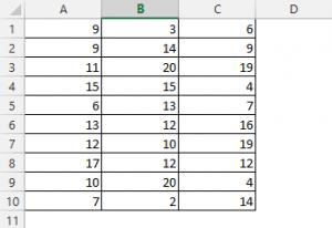 Beispieltabelle mit mehrfachen Werten