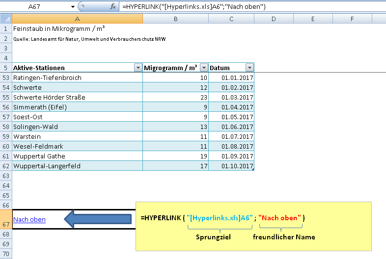 Excel Arbeitsblatt Ende Festlegen : Hyperlinks und schaltflächen einfaches navigieren in