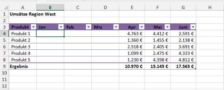 Auf den Punkt gebracht: Daten in Excel konsolidieren | Der Tabellen ...