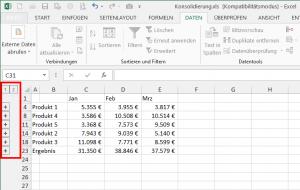 Konsolidierte Tabelle