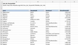 Datentabelle: Hauptstädte