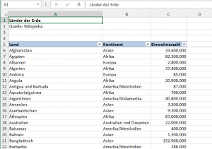 Ausgangsdatei: Liste der Länder