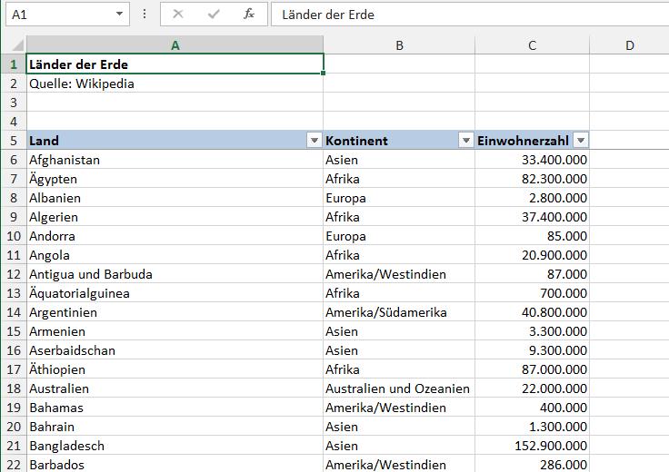 länder einwohnerzahlen