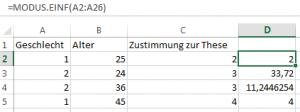 Modalwert berechnen