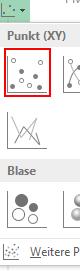Punktdiagramm erstellen