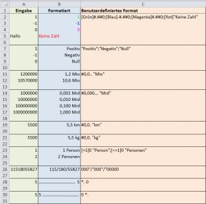Weitere benutzerdefinierten Zahlenformate